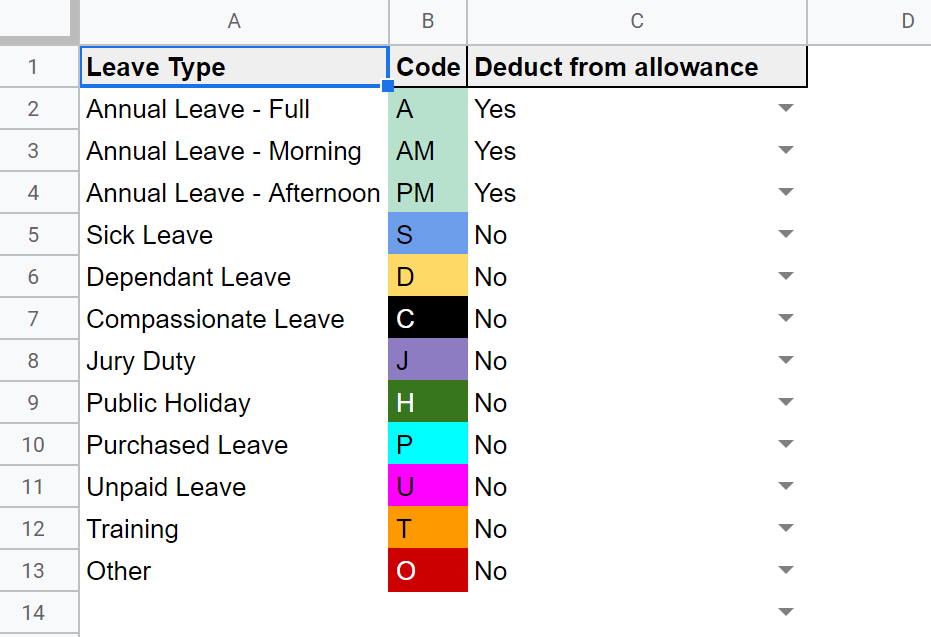 You can configure your different types of leave and absence