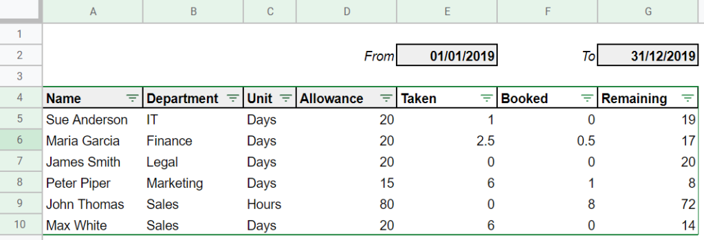 Enter all your staff into the Employees Google Sheets